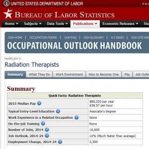 Radiation Therapists Occupational Outlook Bureau of Labor Statistics