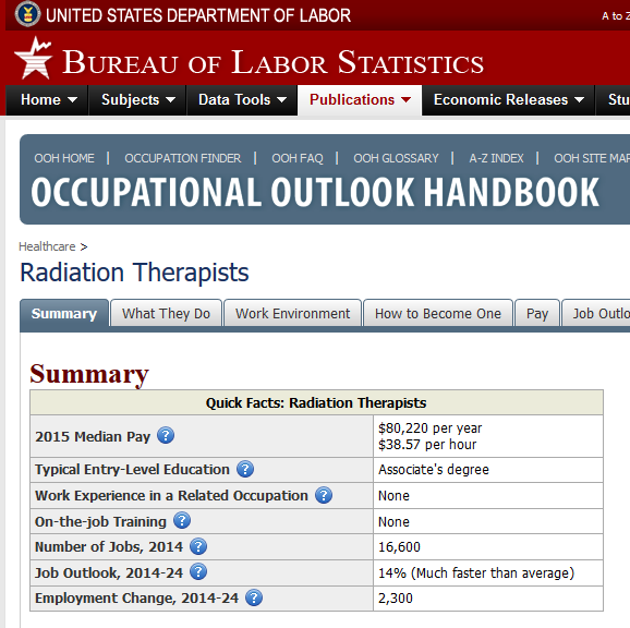 Radiation Therapists Occupational Outlook Bureau of Labor Statistics